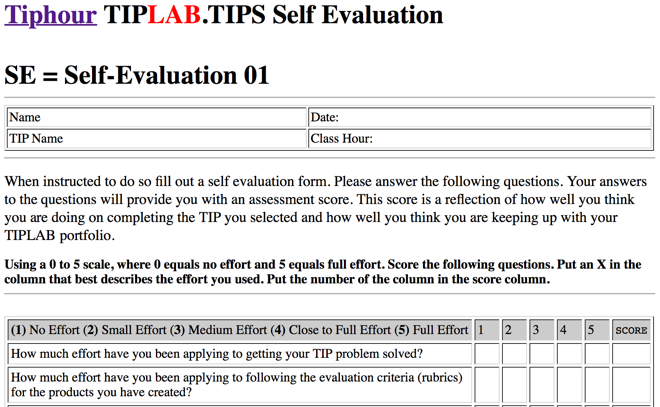 Tiphour TIPLAB Self Evaluation – Self Evaluation